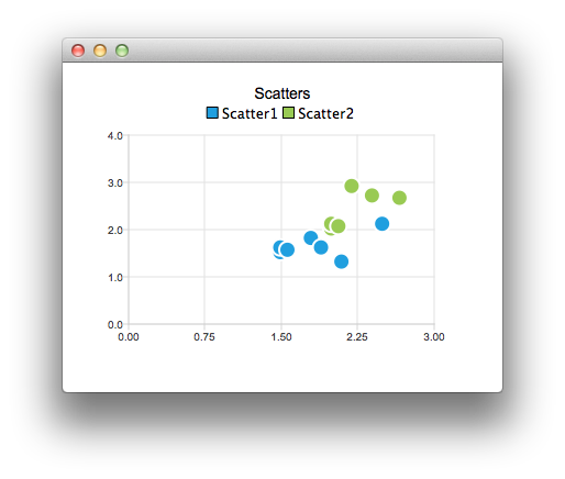 ScatterSeries QML Type | Qt Charts 5 9